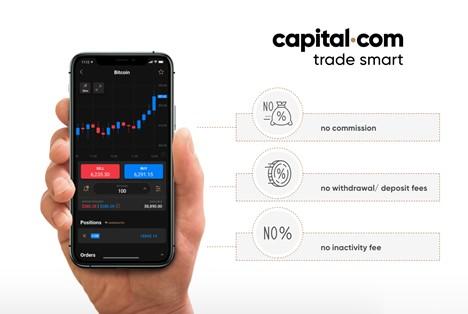 Platforma de tranzacționare Capital: Recenzie completă!